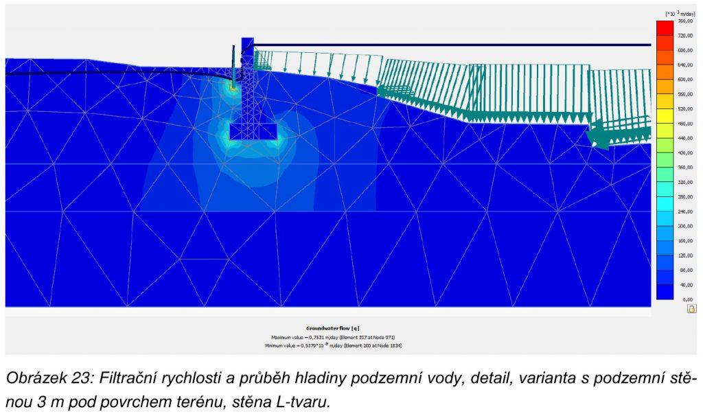 izotopové datování vody připojení k troubě maytag
