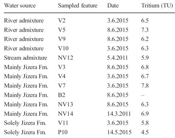 Numerické datování hornin